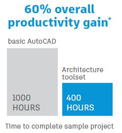 autocad-architecture-productivity
