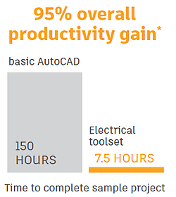 autocad-electrical-productivity